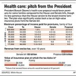 Health Care pitch from the president