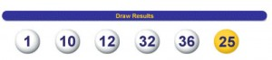Mega Millions Winning Numbers 1