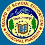 AP Ssc Results 2011
