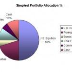 Investment Portfolios