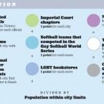 Gayest City 2012